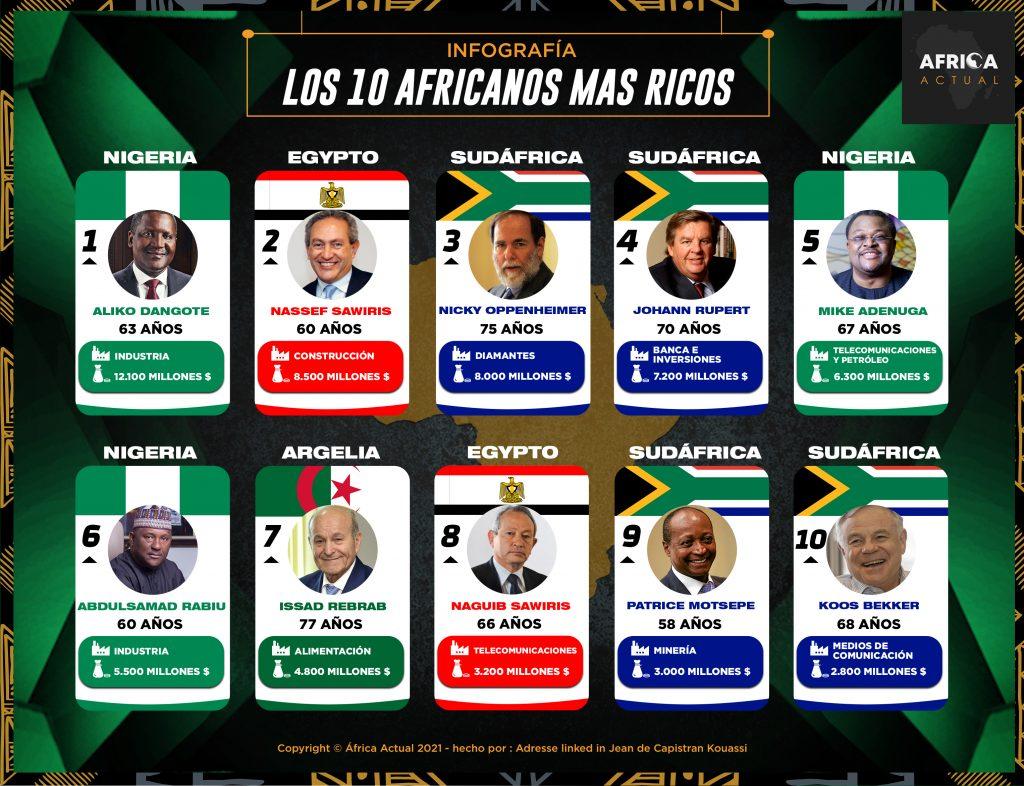La lista de los 10 africanos más ricos (menos Elon Musk)